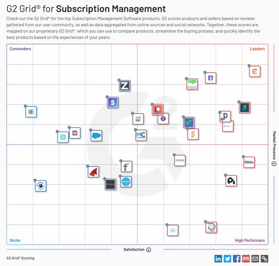 g2-grid-for-subscription-management