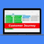 Customer Journey for SugarCRM
