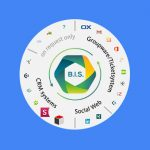 Digitec Business Integration