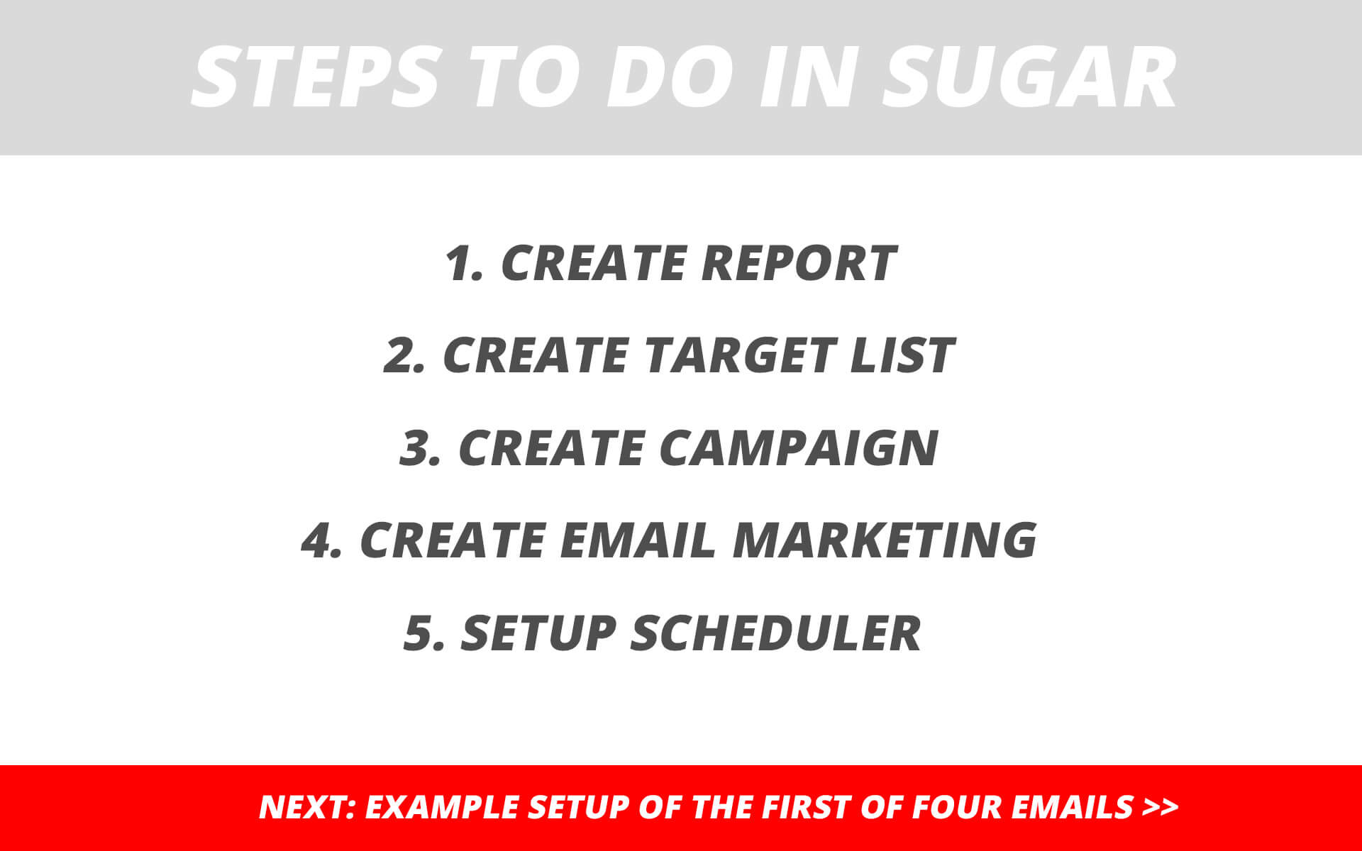 Drip Email Campaigns - Steps overview
