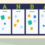 Kanban-Boards im Vertrieb und was in Sugar möglich ist