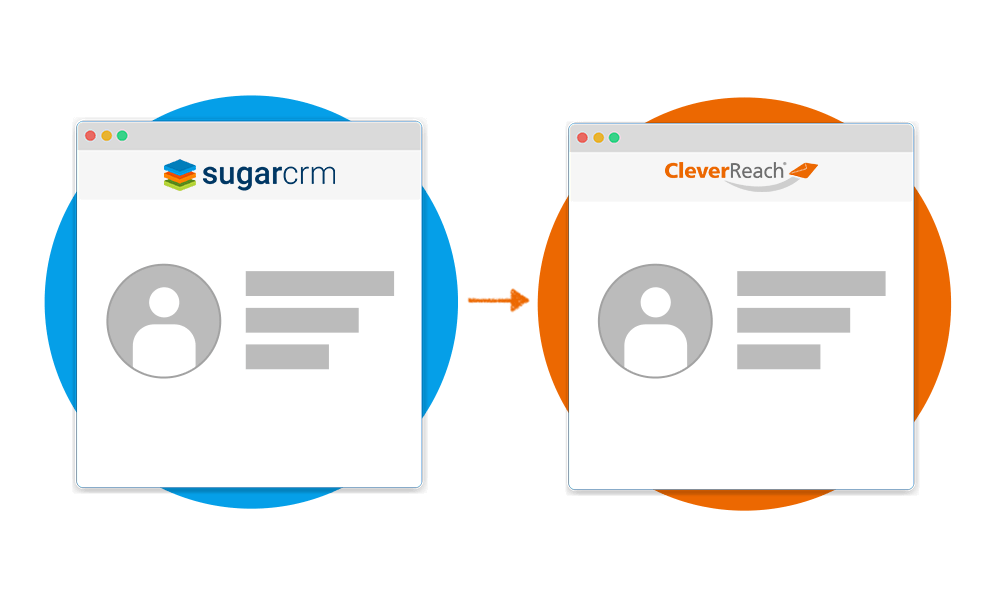 CleverReach Integration für Sugar – Kontaktinformationen aktualisieren