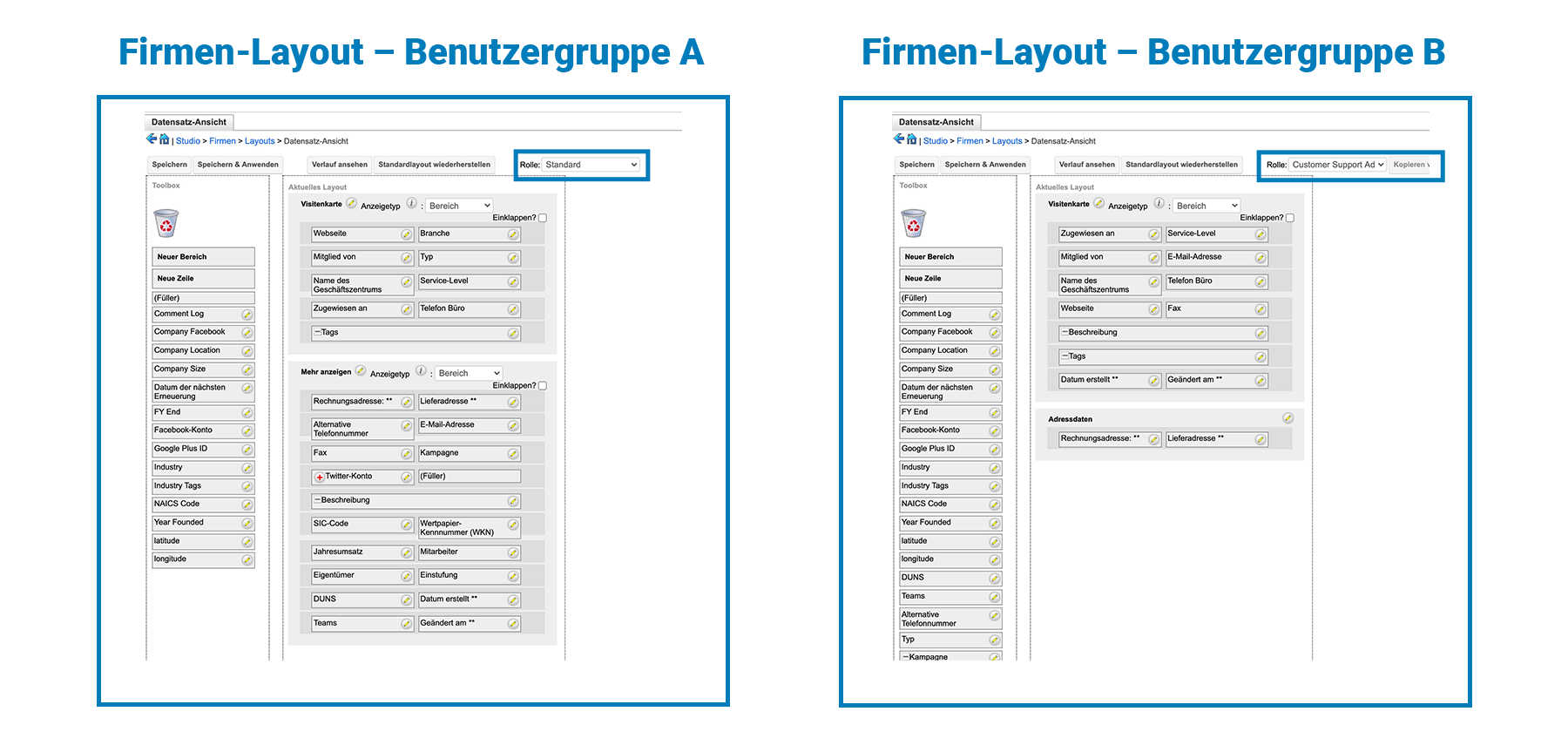 layout-rollenbasiert