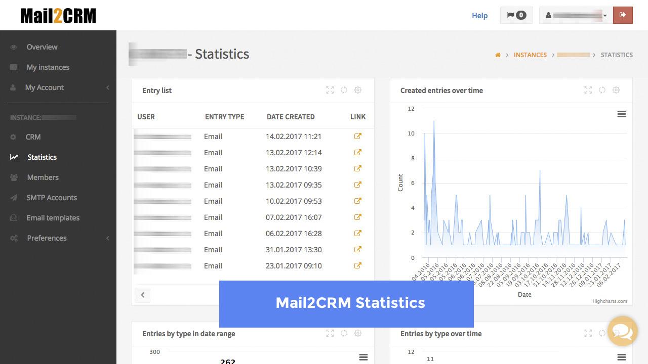 Mail2CRM - Statistics