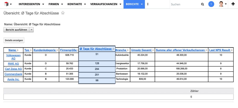 MyCRM Metrics - Sales Velocity Report Example