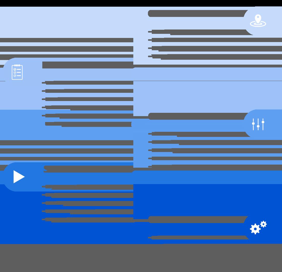 Das Vorgehen - CRM Projekt