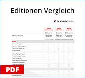 Sugar Editionen Vergleich - PDF