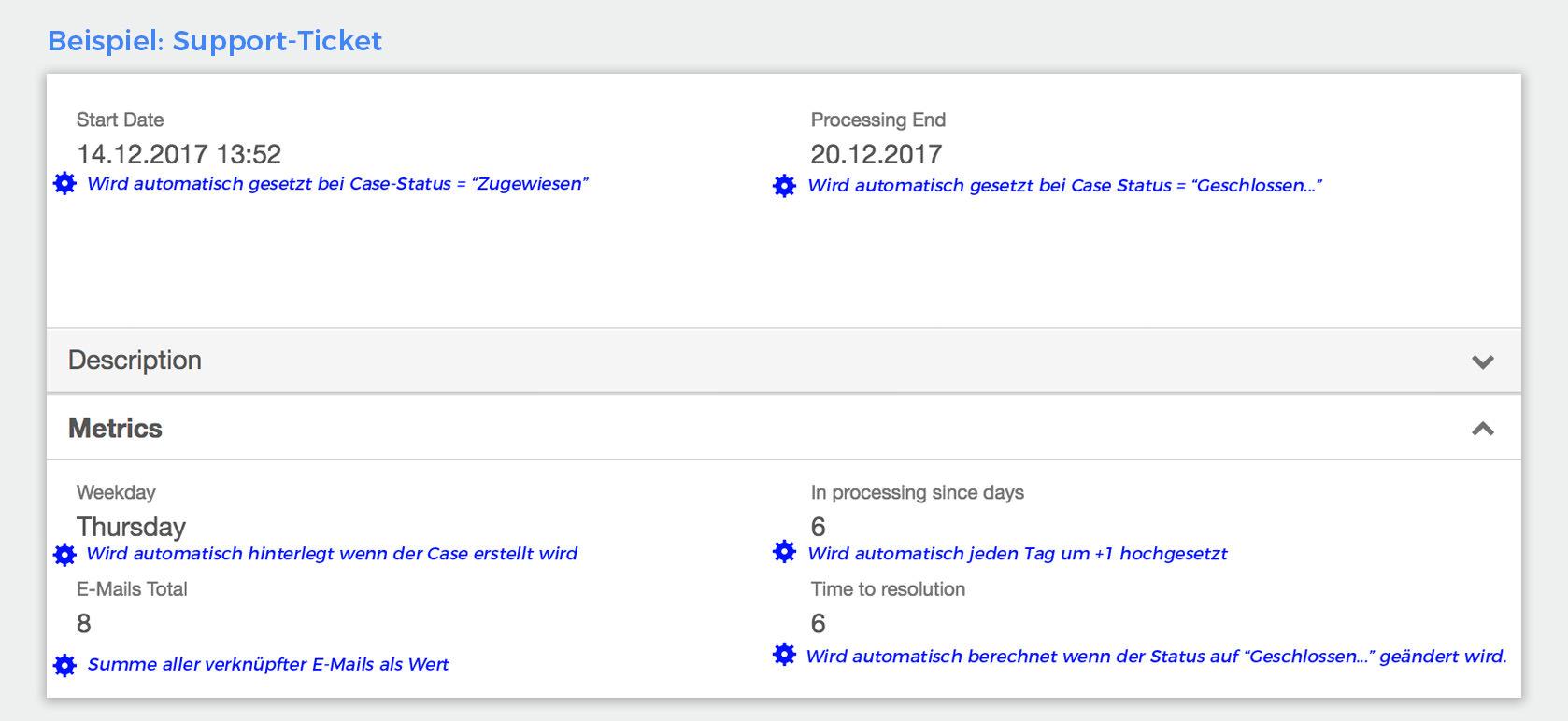ticket-metrics-felder