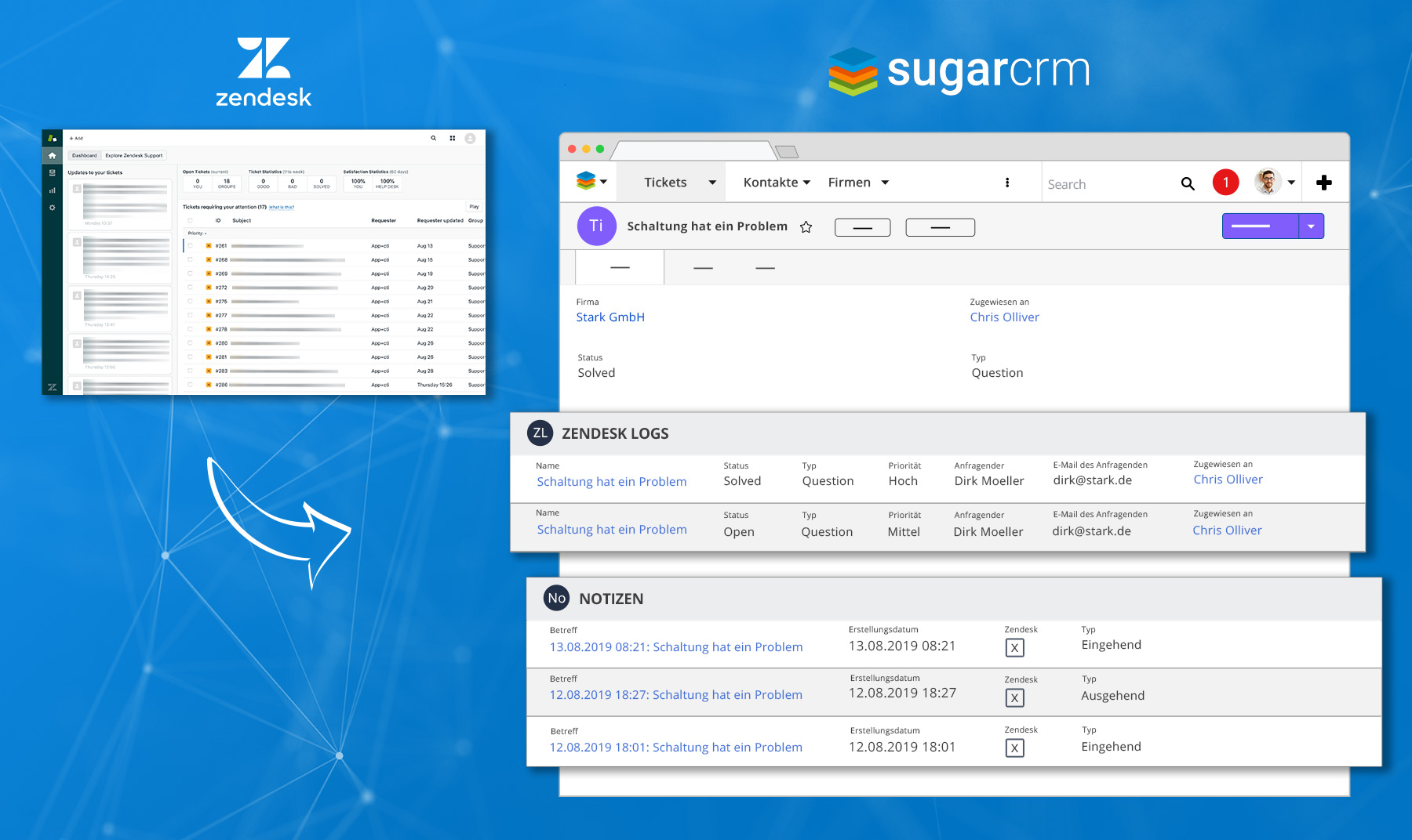 Zendesk to SugarCRM Integration Showcase